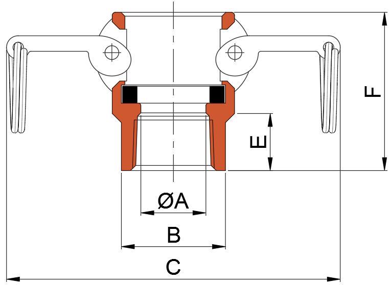 Quick Couplings (Type D/QD)